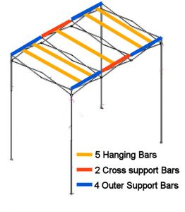 Hanging bars for quick qube medium grow room